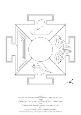 Mandala News Articoli Notizie E Curiosita Mandalaweb